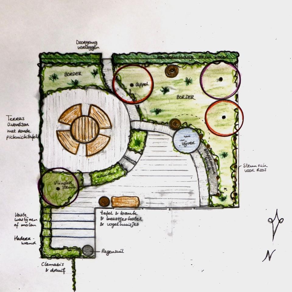 ontwerp leeftuin met waterloop