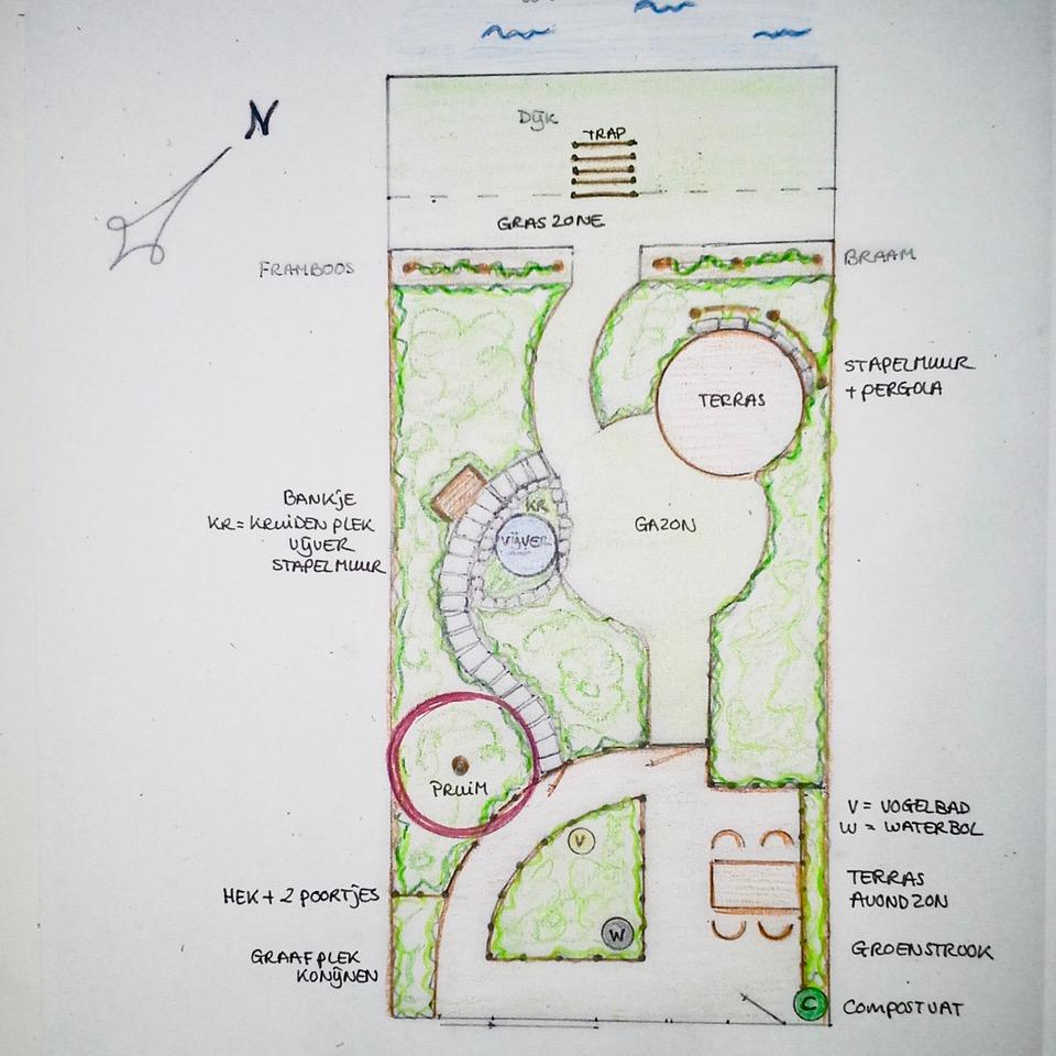 ontwerp natuur-vrienden-tuin