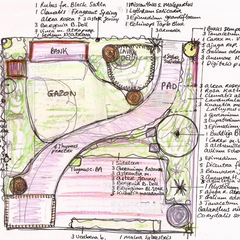 schets met planten
